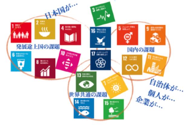 「SDGsの南雄三的理解と実践」セミナー開催